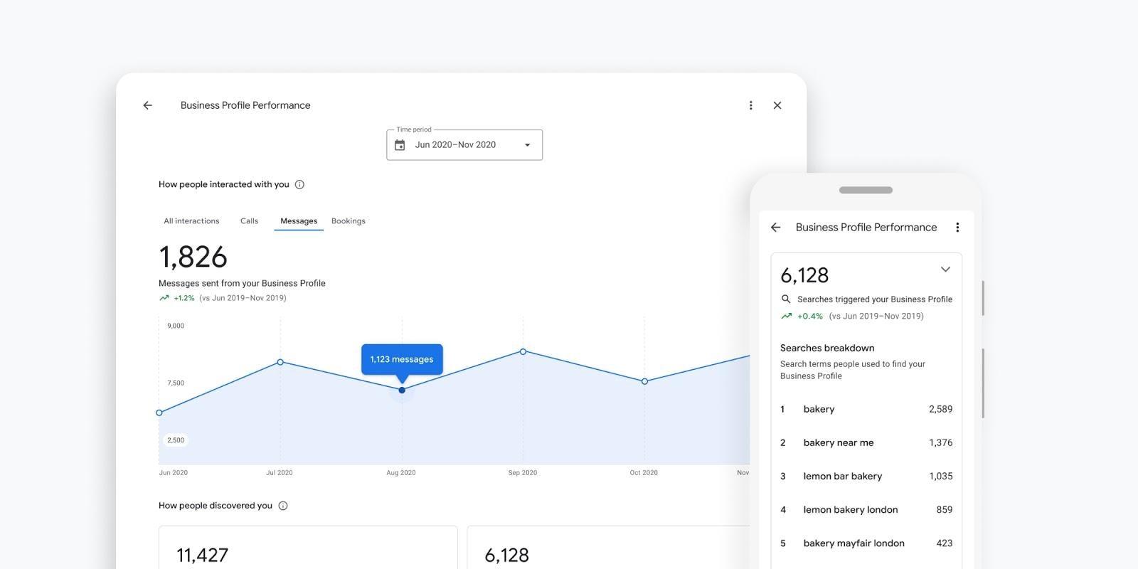 Google позволил компаниям общаться с клиентами прямо в Поиске и Картах