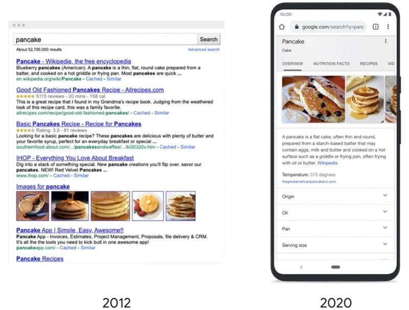 Google об организации информации в поиске