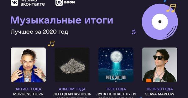 ВКонтакте подвела музыкальные итоги года