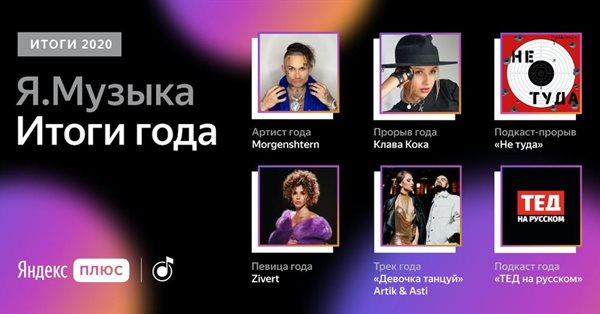 Яндекс.Музыка подвела итоги 2020 года