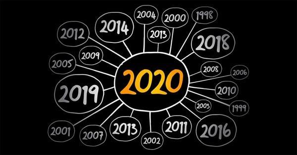 Обзор основных апдейтов в поиске Google за 2020 год