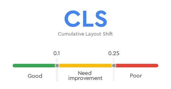 Оптимизация CLS: как измерить и улучшить этот показатель