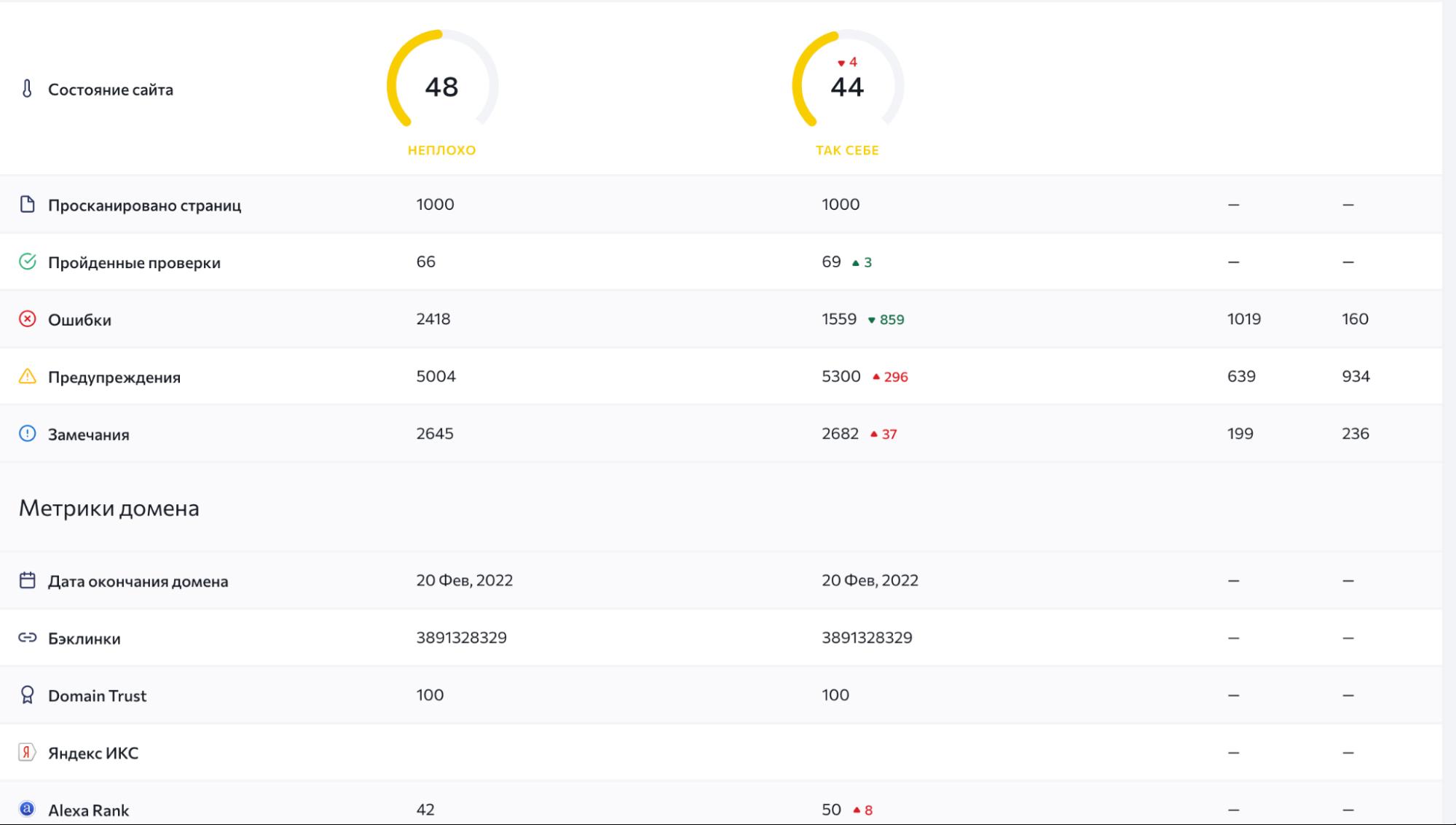 Раздел «Сравнение отчетов» в SE Ranking