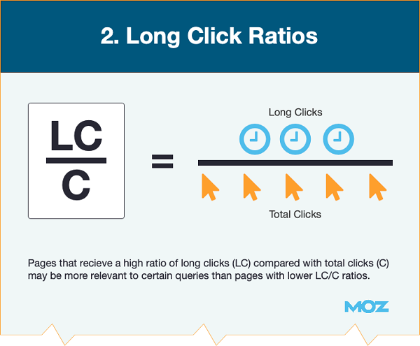 long-click-ratio__0e5acd19.png