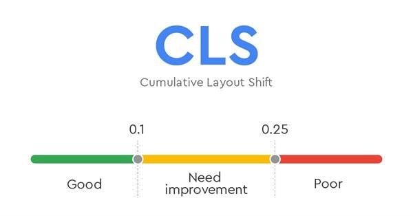 Обновленный CLS заработал в Search Console