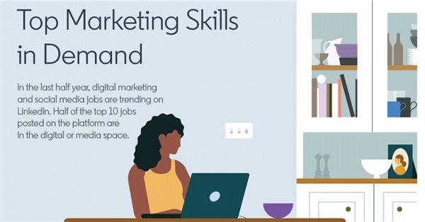 LinkedIn назвала топ-10 самых востребованных маркетинговых навыков и профессий в 2021 году