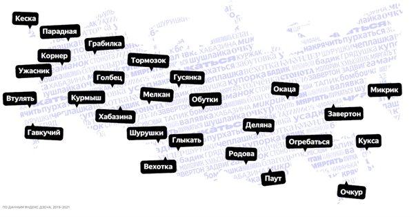 Яндекс исследовал регионализмы