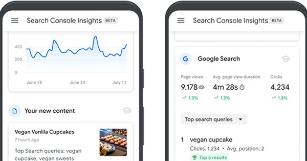 В Search Console появился инструмент для оценки эффективности контента
