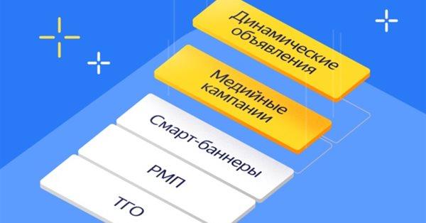 В Директ.Коммандере стали доступны динамические объявления и медийные кампании