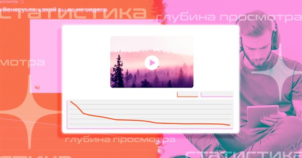 Яндекс.Дзен расширил статистику по видео